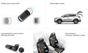 New Hyundai Tucson Features specification