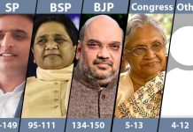 up election 2017